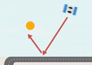 Active sensor smooth surface