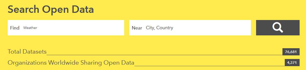 esri open data weather