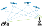 Differential GNSS