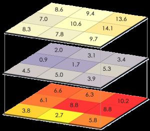 Land Surface Temperature Subtraction