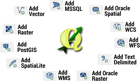 QGIS Add Buttons