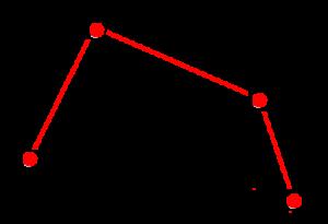 Vector Data Type Line