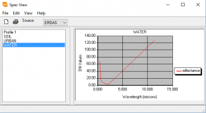 Spectral Profile Viewer