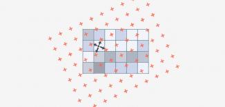 bilinear interpolation