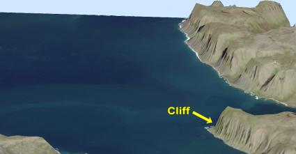 Cliff 3D