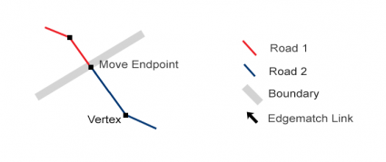 Edgematch Move Endpoint