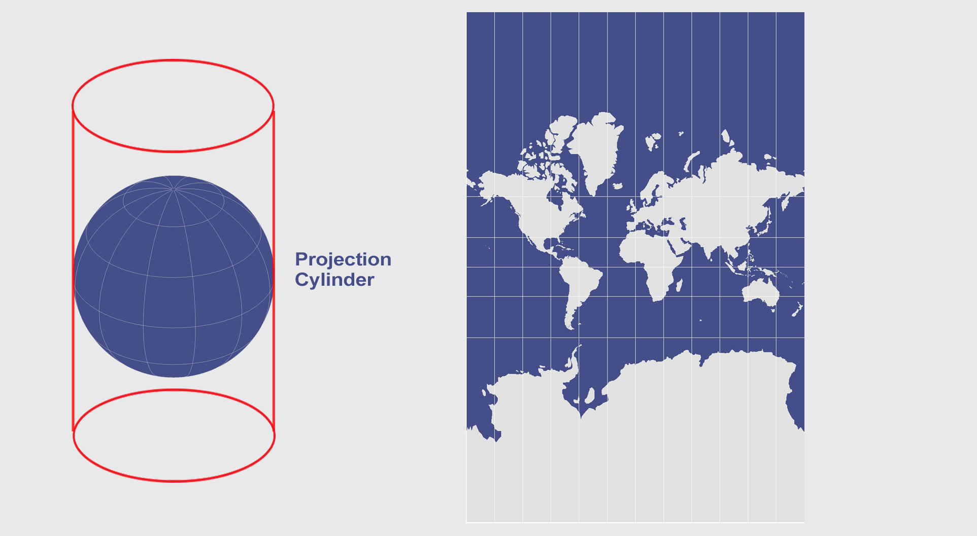 Cylindrical map projection