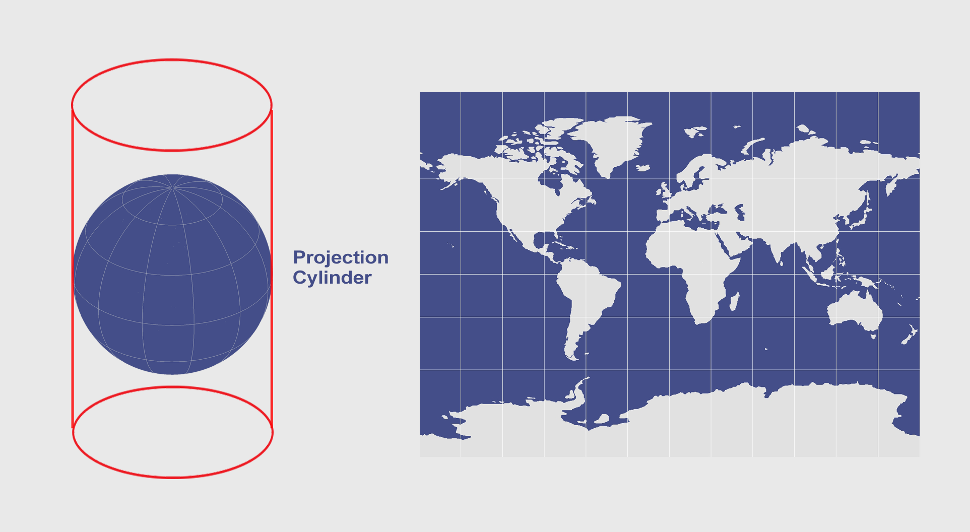 cylindrical map projection 1) mercator projection the best known map projection is named for its inventor, gerardus mercator, who developed it in 1569 the mercator projection is a cylindrical projection.