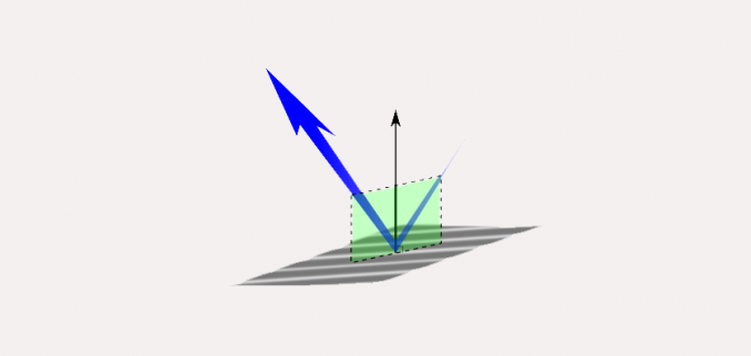 Light reflection, absorption and transmission