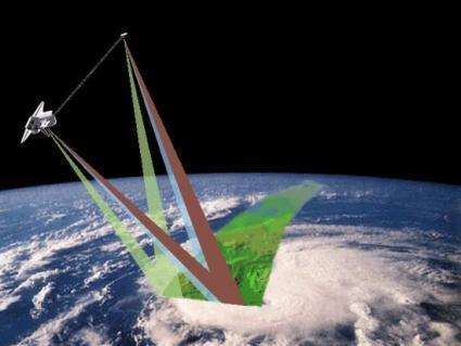 SRTM Shuttle Radar Topography Mission GIS Geography - Dem data sources