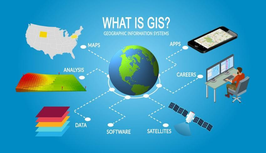 What Is Geographic Information Systems GIS