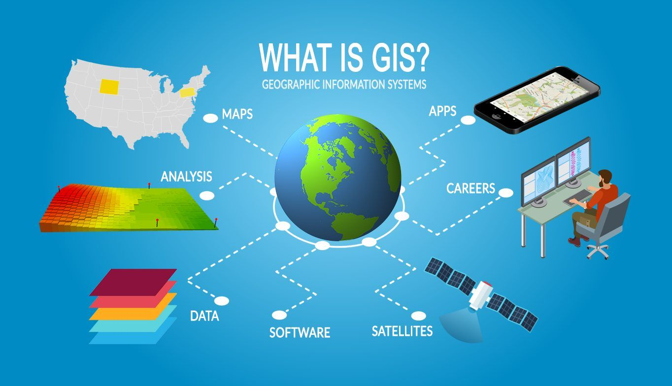 GIS Principles and Application