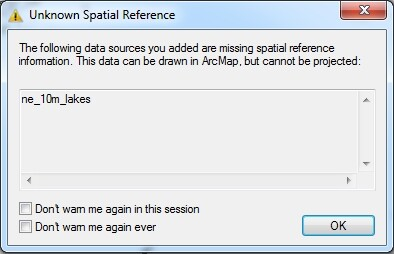 Unknown Spatial Reference