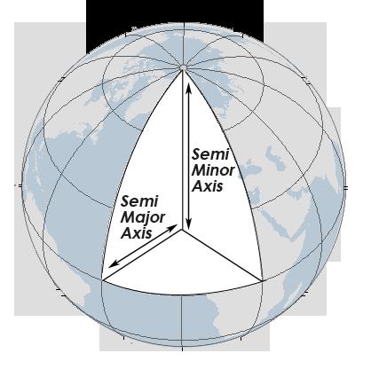 Ellipsoid/Spheroid - Our Oblate Spheroid Planet Earth - GIS