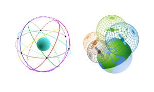 World Geodetic System (WGS84)