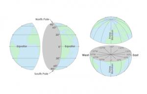 Latitude, Longitude and Coordinate System Grids