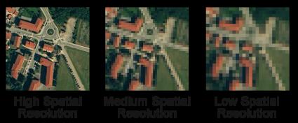 Spatial Resolution Comparison