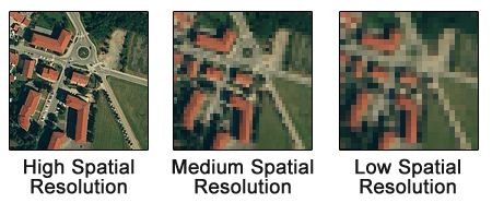 Spatial Resolution Comparison