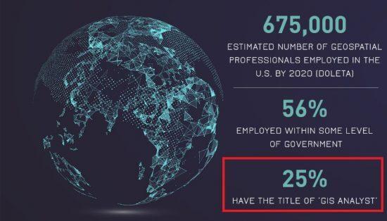 GIS Employment GIS Analyst