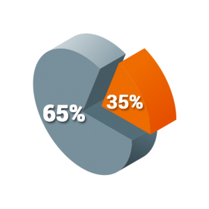 online education statistics