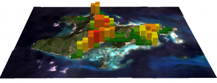 island population