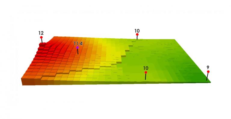 Inverse Distance Weighting (IDW) Interpolation