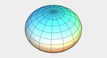 Oblate Spheroid