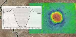 A Topographic Profile of Arizona's Massive Meteor Crater