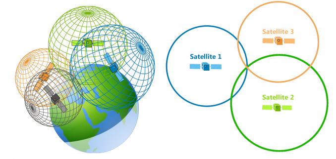 Trilateration vs Triangulation - How GPS Receivers Work