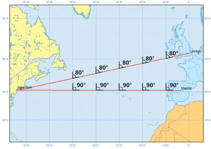 rhumb line meridian angle