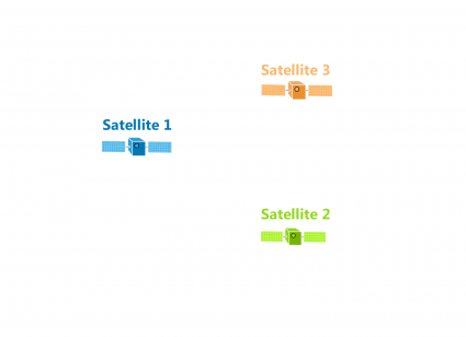 trilateration gps satellites