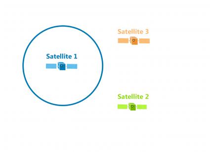 trilateration satellite broadcast