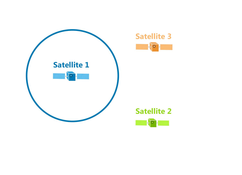 one satellite