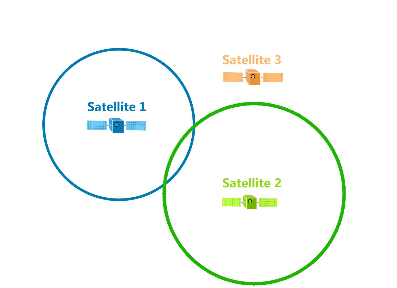 two satellites