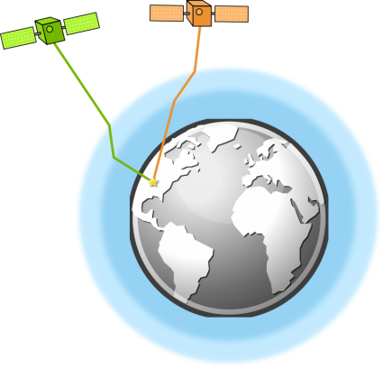 GPS atmospheric conditions