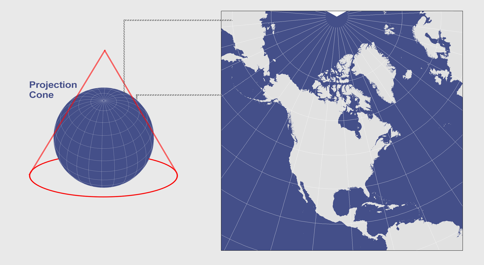 Conic Projection Lambert Albers and Polyconic GIS Geography