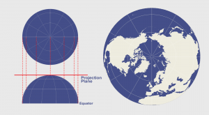 Azimuthal Projection: Orthographic, Stereographic and Gnomonic