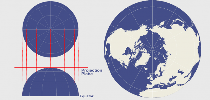 [Image: Orthographic-Projection-678x322.png]