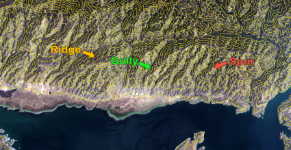 Ridge Gully Spur Contour Lines