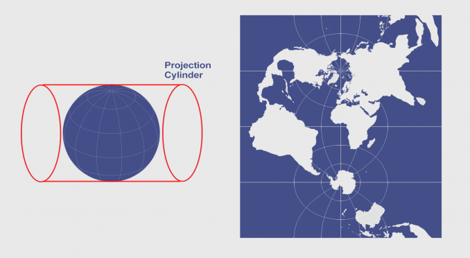 Map projection