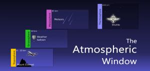 Atmospheric Window