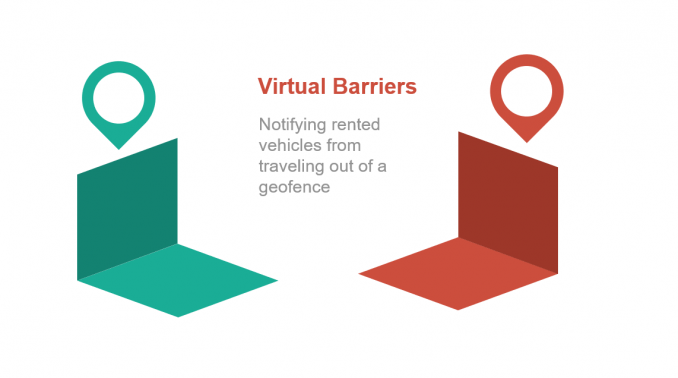 Geofence Virtual Barrier