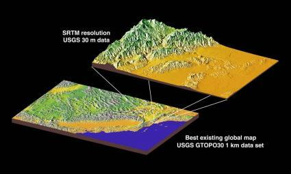 srtm shuttle radar topography mission