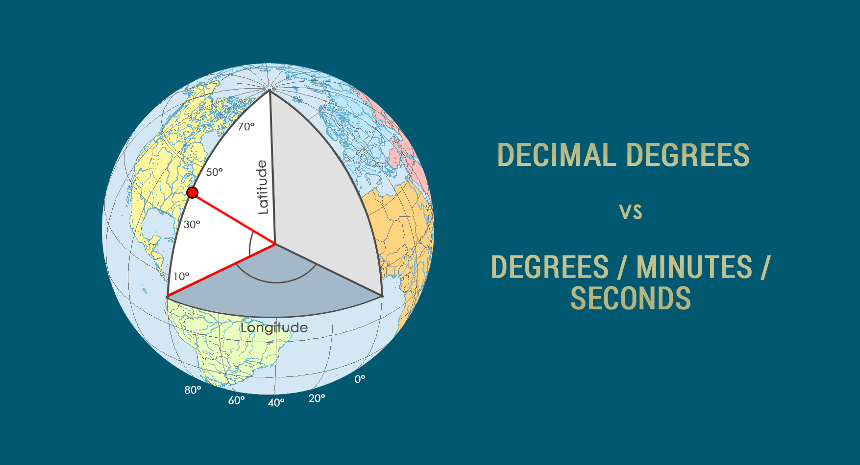 Degreesminutesseconds Dms Vs Decimal Degrees Dd Gis Geography