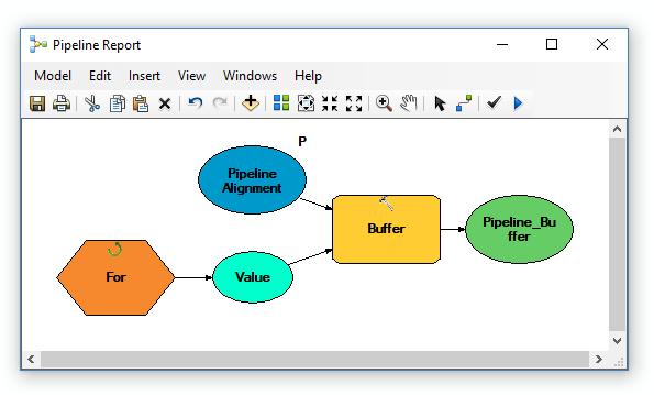 Model Builder - For Iterator