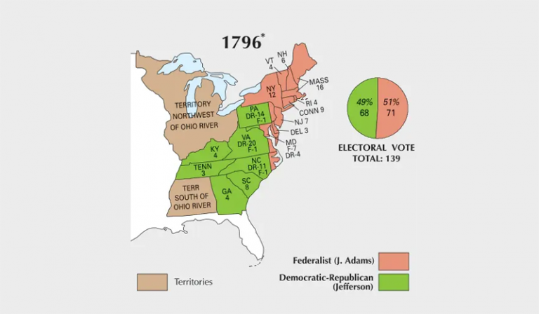 US Election of 1796 Map
