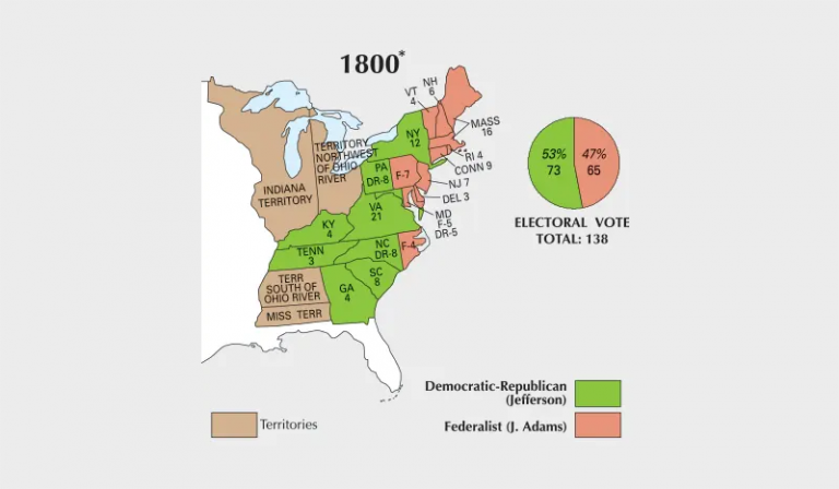 US Election of 1800 Map