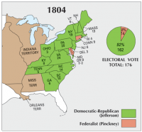 US Election 1804