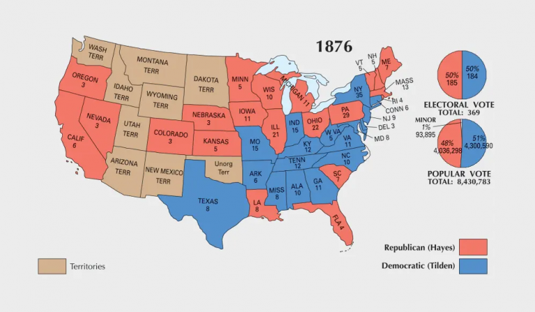 US Election of 1876 Map