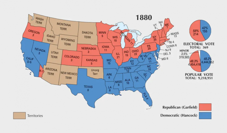 US Election of 1880 Map